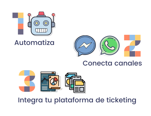 automatiza e integra